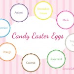 Celebrating Easter 2014 with handmade candy Easter eggs!
